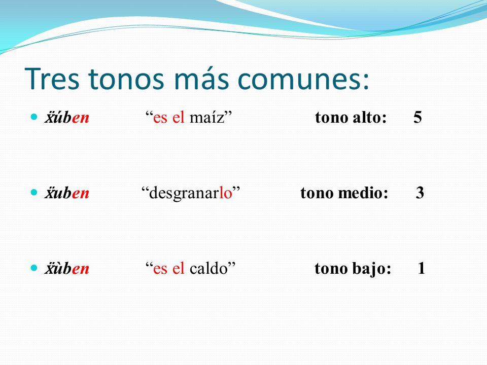Tres tonos más comunes: úben es el maíz tono alto: 5 uben desgranarlo tono medio: 3 ùben es el caldo tono bajo: 1
