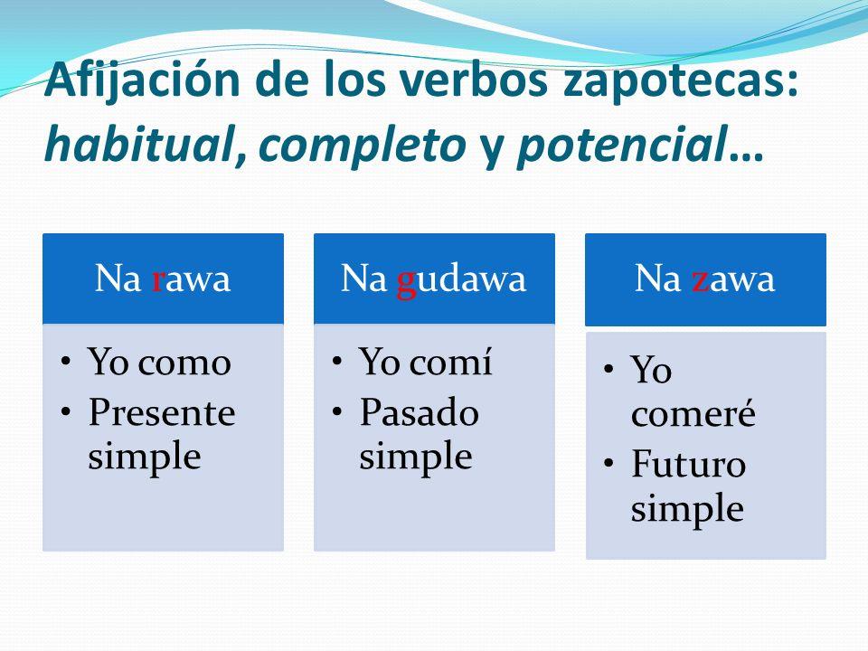 Afijación de los verbos zapotecas: habitual, completo y potencial… Na rawa Yo como Presente simple Na gudawa Yo comí Pasado simple Na zawa Yo comeré F