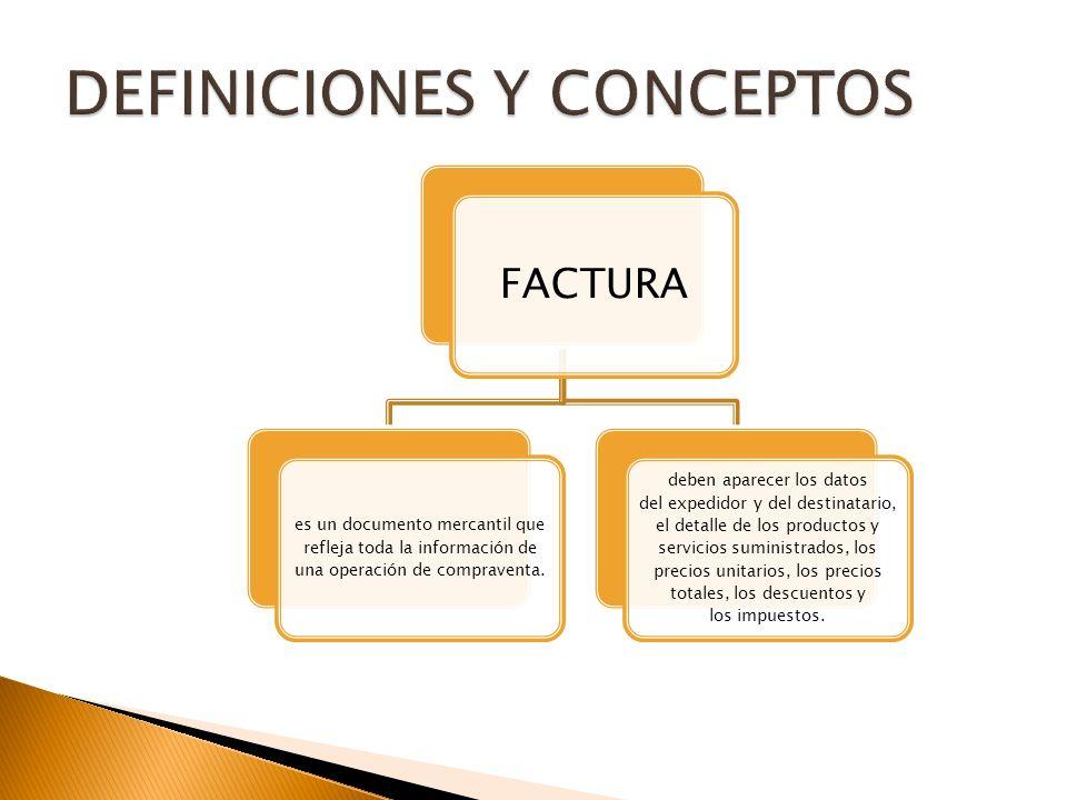 FACTURA es un documento mercantil que refleja toda la información de una operación de compraventa.