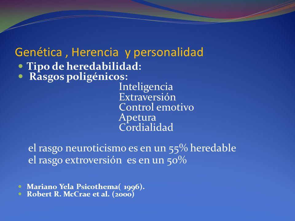 Genética, Herencia y personalidad Tipo de heredabilidad: Rasgos poligénicos: Inteligencia Extraversión Control emotivo Apetura Cordialidad el rasgo ne