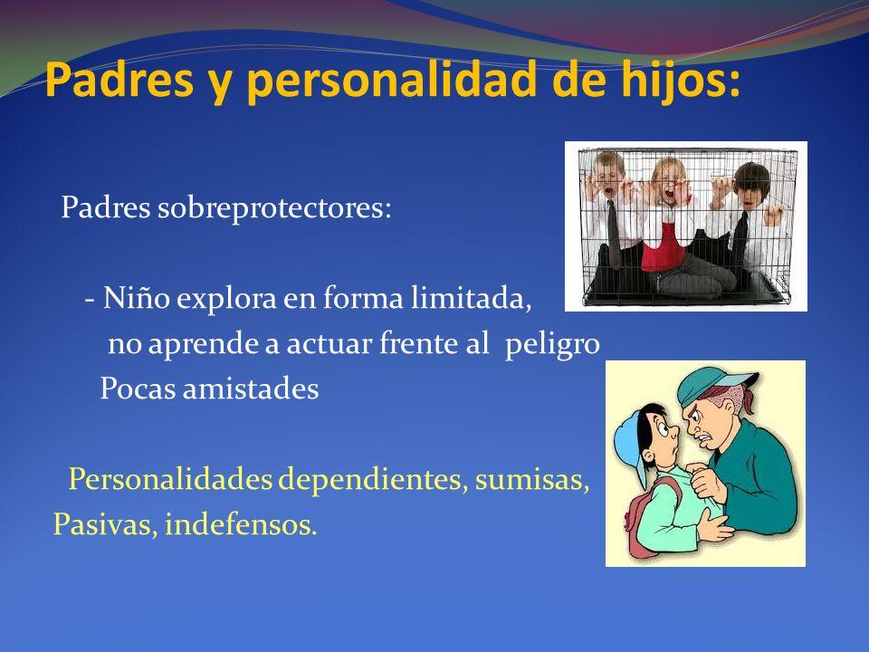 Padres y personalidad de hijos: Padres sobreprotectores: - Niño explora en forma limitada, no aprende a actuar frente al peligro Pocas amistades Perso