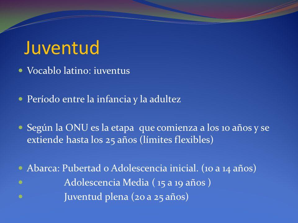 Juventud Vocablo latino: iuventus Período entre la infancia y la adultez Según la ONU es la etapa que comienza a los 1o años y se extiende hasta los 2