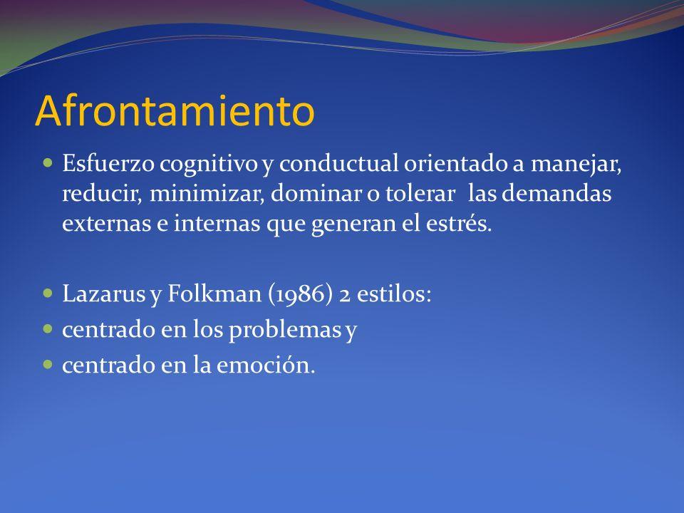 Afrontamiento Esfuerzo cognitivo y conductual orientado a manejar, reducir, minimizar, dominar o tolerar las demandas externas e internas que generan