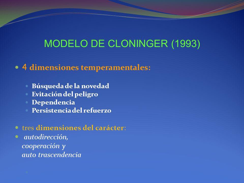MODELO DE CLONINGER (1993) 4 dimensiones temperamentales: Búsqueda de la novedad Evitación del peligro Dependencia Persistencia del refuerzo tres dime