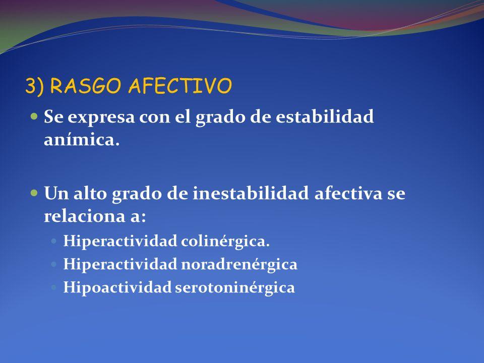 3) RASGO AFECTIVO Se expresa con el grado de estabilidad anímica. Un alto grado de inestabilidad afectiva se relaciona a: Hiperactividad colinérgica.