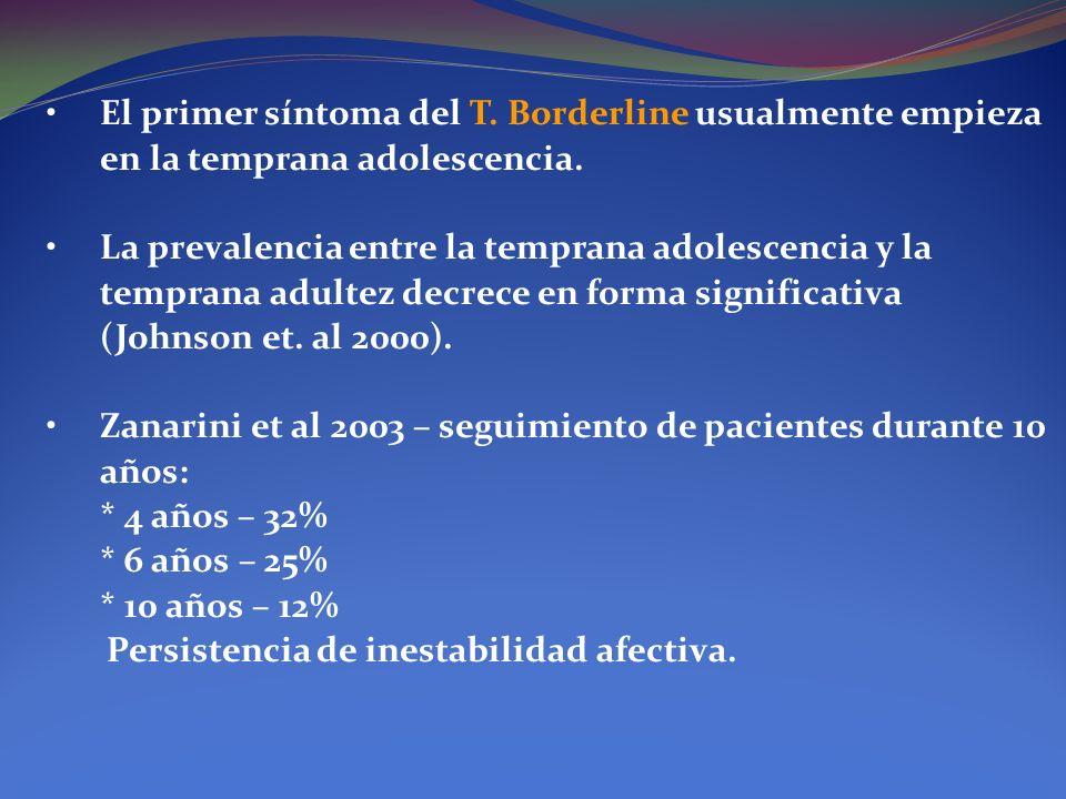 El primer síntoma del T. Borderline usualmente empieza en la temprana adolescencia. La prevalencia entre la temprana adolescencia y la temprana adulte