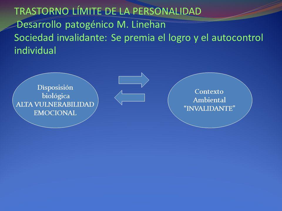 TRASTORNO LÍMITE DE LA PERSONALIDAD Desarrollo patogénico M. Linehan Sociedad invalidante: Se premia el logro y el autocontrol individual Dìsposisión