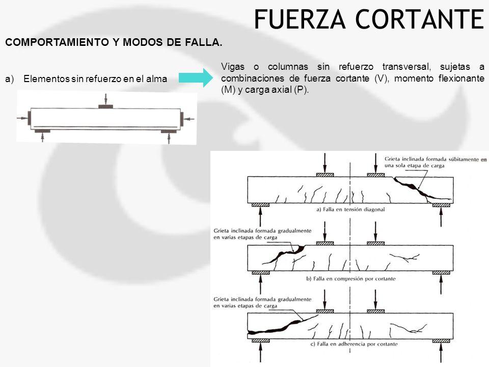 FUERZA CORTANTE COMPORTAMIENTO Y MODOS DE FALLA. a)Elementos sin refuerzo en el alma Vigas o columnas sin refuerzo transversal, sujetas a combinacione
