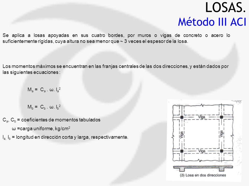 LOSAS. Método III ACI Se aplica a losas apoyadas en sus cuatro bordes, por muros o vigas de concreto o acero lo suficientemente rígidas, cuya altura n