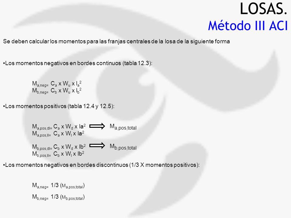 LOSAS. Método III ACI Se deben calcular los momentos para las franjas centrales de la losa de la siguiente forma Los momentos negativos en bordes cont