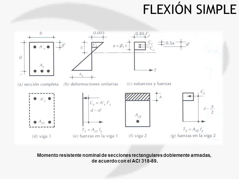 Momento resistente nominal de secciones rectangulares doblemente armadas, de acuerdo con el ACI 318-89. FLEXIÓN SIMPLE