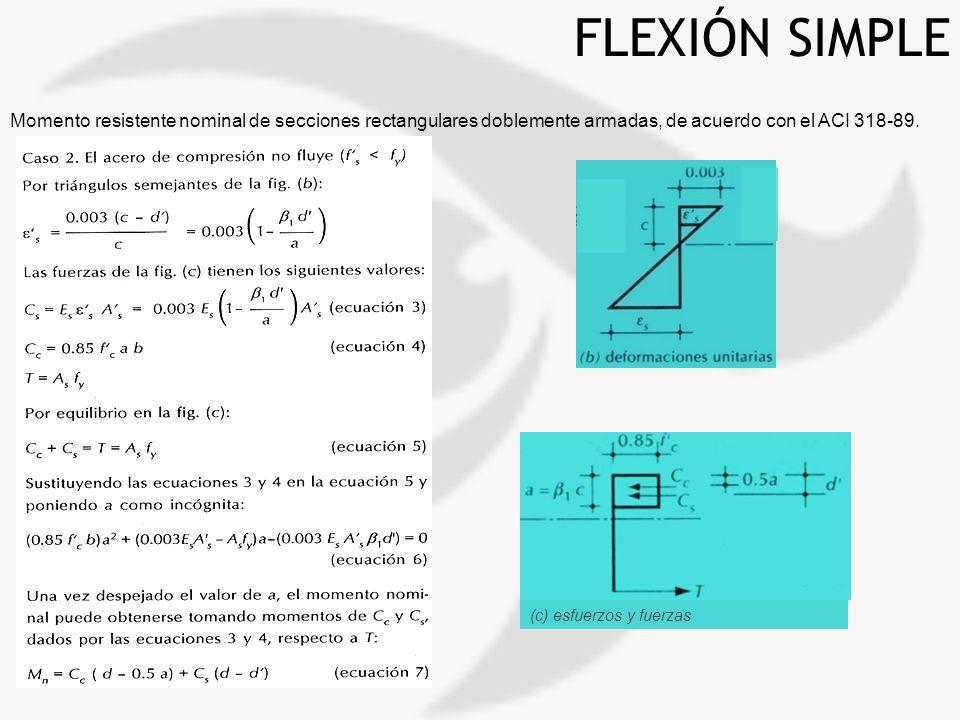 FLEXIÓN SIMPLE Momento resistente nominal de secciones rectangulares doblemente armadas, de acuerdo con el ACI 318-89. (c) esfuerzos y fuerzas