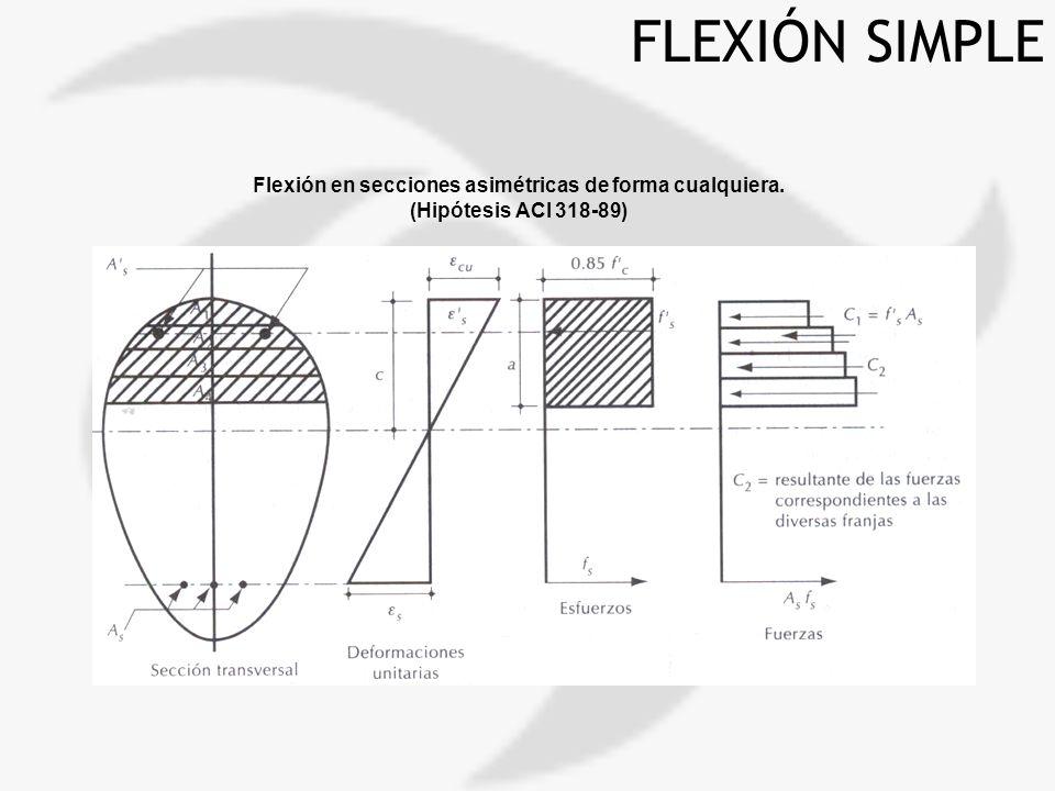 FLEXIÓN SIMPLE Flexión en secciones asimétricas de forma cualquiera. (Hipótesis ACI 318-89)