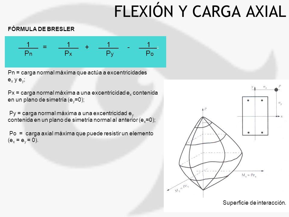 FLEXIÓN Y CARGA AXIAL FÓRMULA DE BRESLER 1 1 1 1. P n P x P y P o = + - Pn = carga normal máxima que actúa a excentricidades e x y e y ; Px = carga no