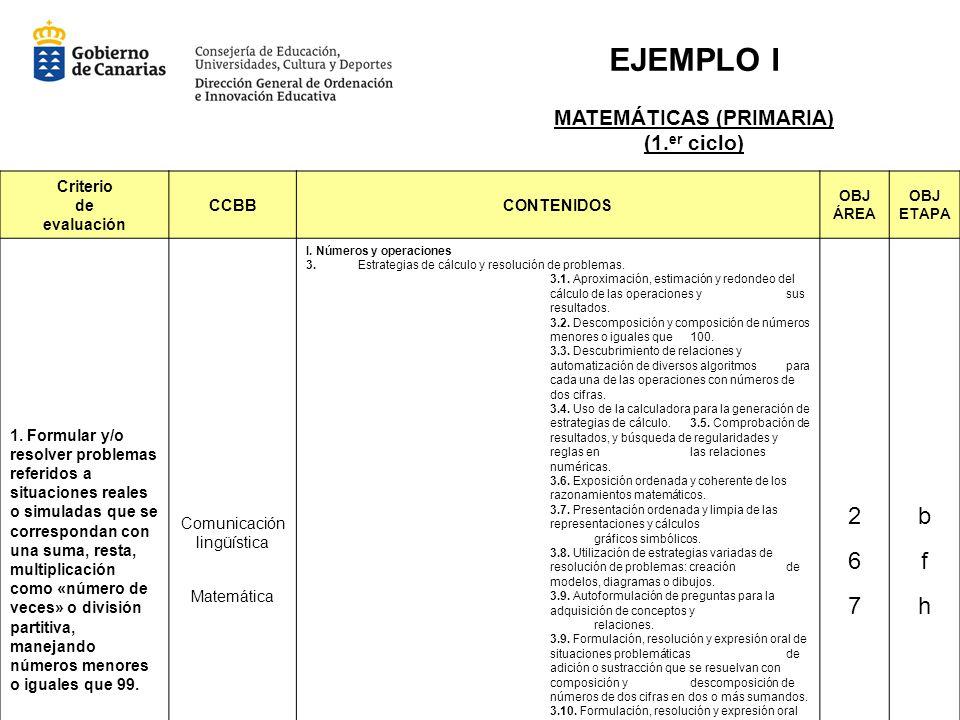 Criterio de evaluación CCBBCONTENIDOS OBJ ÁREA OBJ ETAPA 1.