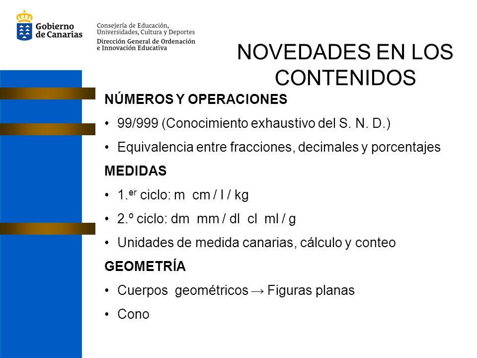 NÚMEROS Y OPERACIONES 99/999 (Conocimiento exhaustivo del S.