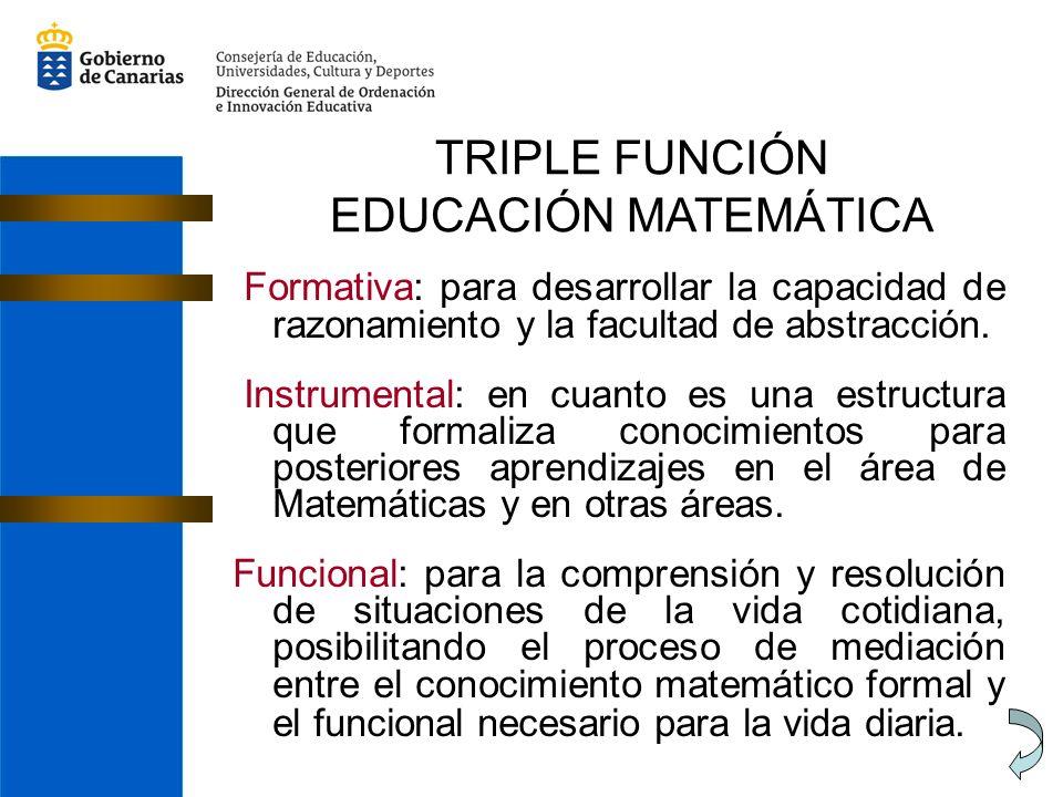 TRIPLE FUNCIÓN EDUCACIÓN MATEMÁTICA Formativa: para desarrollar la capacidad de razonamiento y la facultad de abstracción.
