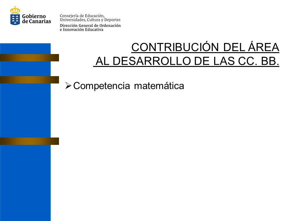 CONTRIBUCIÓN DEL ÁREA AL DESARROLLO DE LAS CC. BB. Competencia matemática