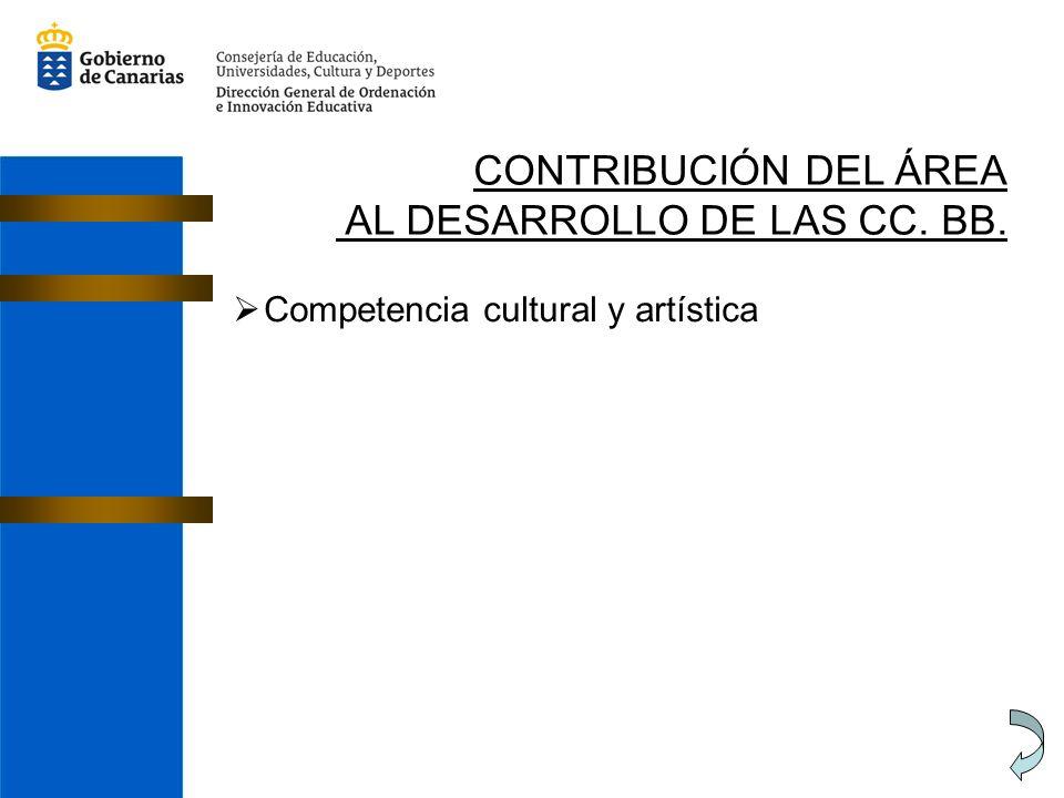 CONTRIBUCIÓN DEL ÁREA AL DESARROLLO DE LAS CC. BB. Competencia cultural y artística
