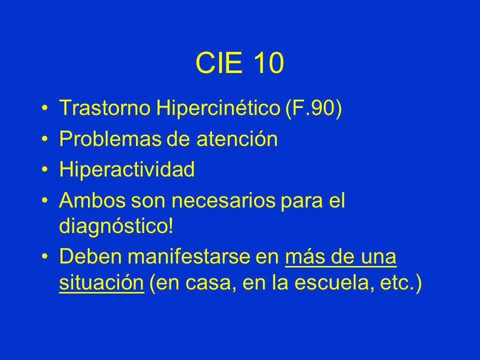 Criterio Diagnóstico (DSM-IV) (1) Problemas de atención (9 síntomas) (2a) Hiperactividad (6 síntomas) (2b) Impulsividad (3 síntomas) Como mínimo seis