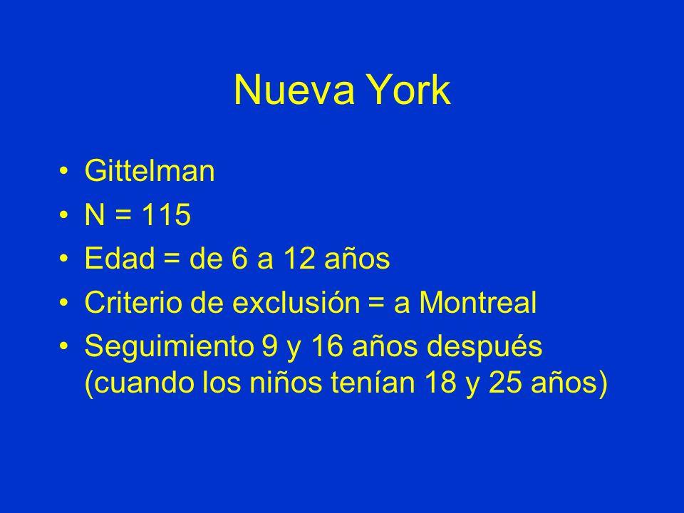 Montreal Weiss N = 91 Edad = de 6 a 12 años Problemas de conducta excluidos Seguimiento a los 13, 18 y 24 años