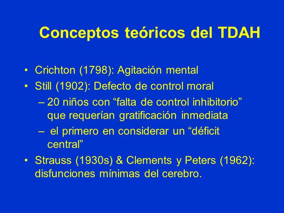 Conceptos teóricos del TDAH Crichton (1798): Agitación mental Still (1902): Defecto de control moral –20 niños con falta de control inhibitorio que requerían gratificación inmediata – el primero en considerar un déficit central Strauss (1930s) & Clements y Peters (1962): disfunciones mínimas del cerebro.