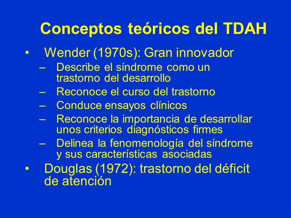 Conceptos teóricos del TDAH Wender (1970s): Gran innovador –Describe el síndrome como un trastorno del desarrollo –Reconoce el curso del trastorno –Conduce ensayos clínicos –Reconoce la importancia de desarrollar unos criterios diagnósticos firmes –Delinea la fenomenología del síndrome y sus características asociadas Douglas (1972): trastorno del déficit de atención