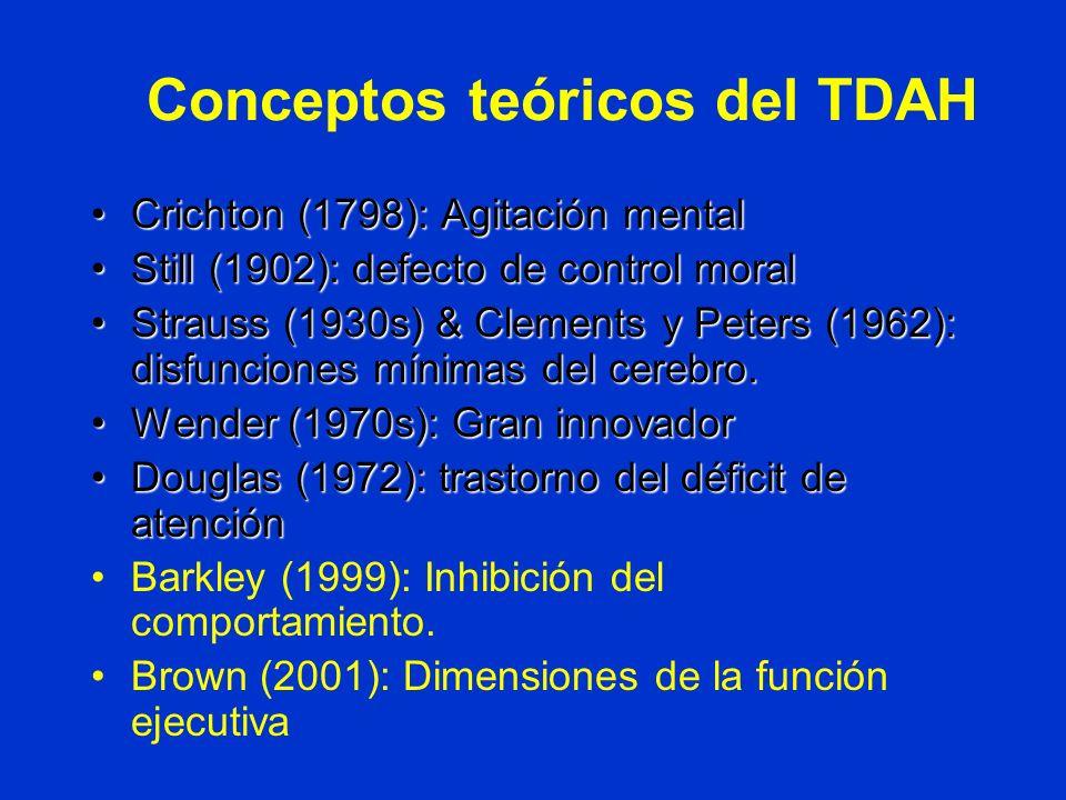 Conceptos teóricos del TDAH Crichton (1798): Agitación mentalCrichton (1798): Agitación mental Still (1902): defecto de control moralStill (1902): defecto de control moral Strauss (1930s) & Clements y Peters (1962): disfunciones mínimas del cerebro.Strauss (1930s) & Clements y Peters (1962): disfunciones mínimas del cerebro.