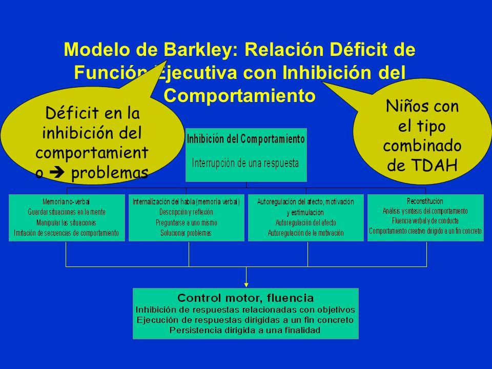 Modelo de Barkley: Relación Déficit de Función Ejecutiva con Inhibición del Comportamiento Déficit en la inhibición del comportamient o problemas Niños con el tipo combinado de TDAH