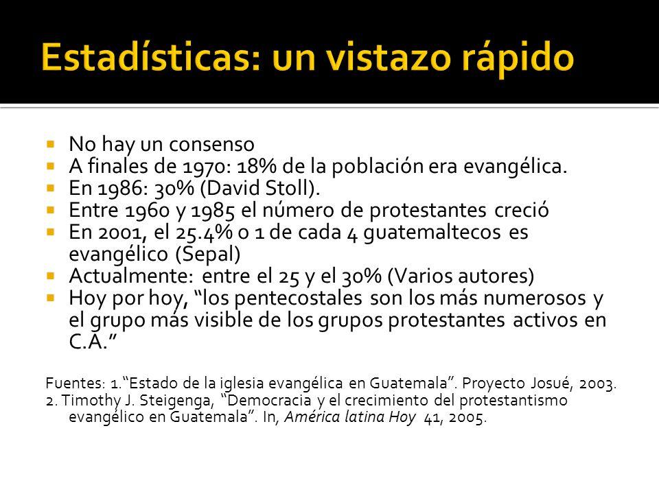 No hay un consenso A finales de 1970: 18% de la población era evangélica. En 1986: 30% (David Stoll). Entre 1960 y 1985 el número de protestantes crec