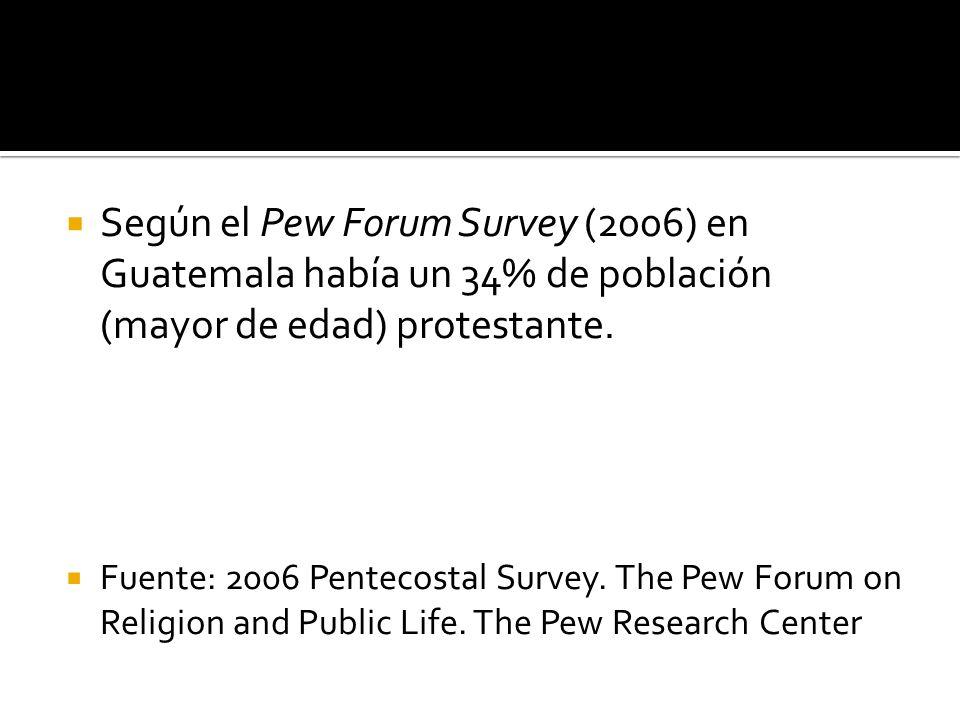 Según el Pew Forum Survey (2006) en Guatemala había un 34% de población (mayor de edad) protestante. Fuente: 2006 Pentecostal Survey. The Pew Forum on