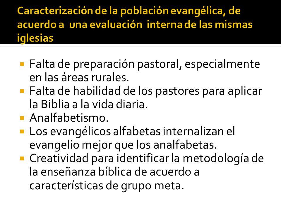 Falta de preparación pastoral, especialmente en las áreas rurales. Falta de habilidad de los pastores para aplicar la Biblia a la vida diaria. Analfab