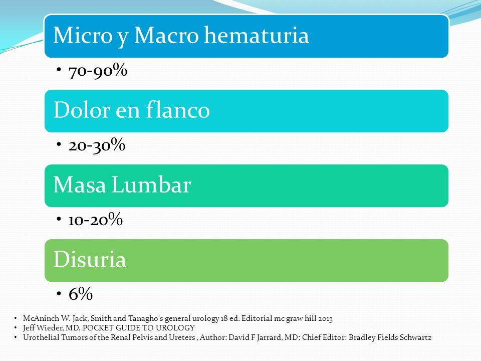 50-70% Hidronefrosis u Obstrucción 10-30% McAninch W.