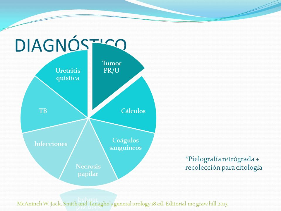 DIAGNÓSTICO McAninch W.Jack, Smith and Tanagho s general urology 18 ed.
