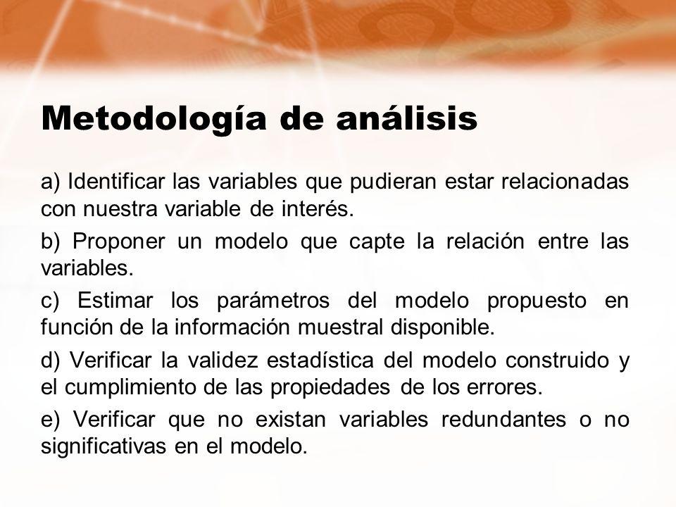 Metodología de análisis a) Identificar las variables que pudieran estar relacionadas con nuestra variable de interés. b) Proponer un modelo que capte