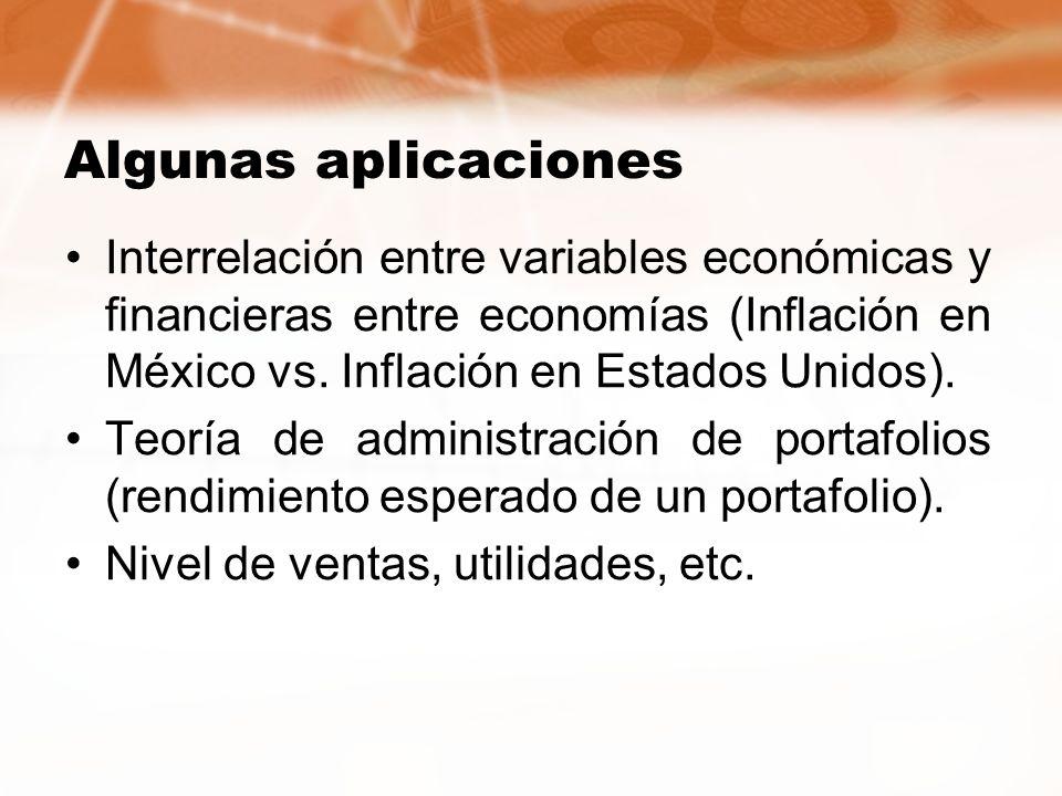 Algunas aplicaciones Interrelación entre variables económicas y financieras entre economías (Inflación en México vs. Inflación en Estados Unidos). Teo
