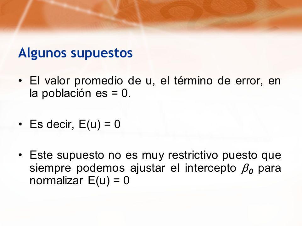 Algunos supuestos El valor promedio de u, el término de error, en la población es = 0. Es decir, E(u) = 0 Este supuesto no es muy restrictivo puesto q