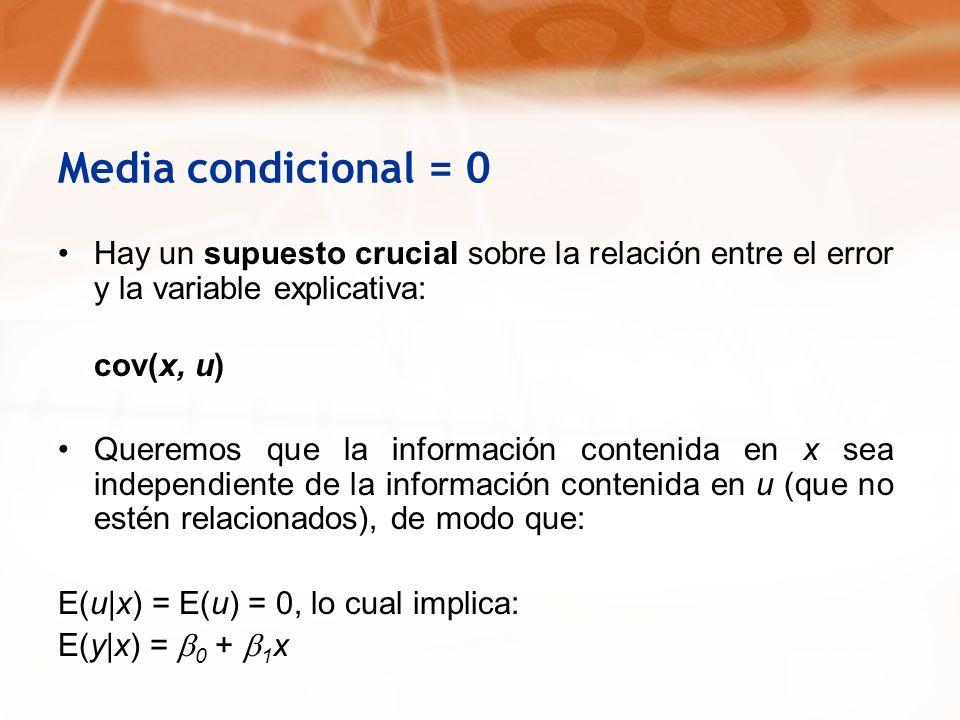 Media condicional = 0 Hay un supuesto crucial sobre la relación entre el error y la variable explicativa: cov(x, u) Queremos que la información conten