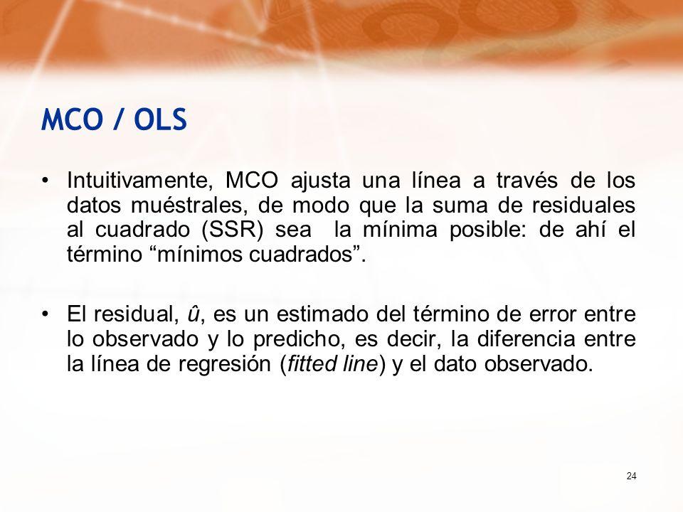 24 MCO / OLS Intuitivamente, MCO ajusta una línea a través de los datos muéstrales, de modo que la suma de residuales al cuadrado (SSR) sea la mínima