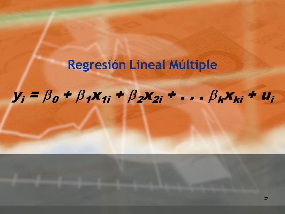 32 Regresión Lineal Múltiple y i = 0 + 1 x 1i + 2 x 2i +... k x ki + u i