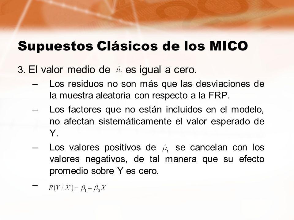 Supuestos Clásicos de los MICO 3. El valor medio de es igual a cero. –Los residuos no son más que las desviaciones de la muestra aleatoria con respect