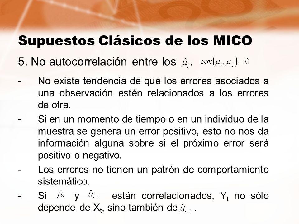 Supuestos Clásicos de los MICO 5. No autocorrelación entre los. -No existe tendencia de que los errores asociados a una observación estén relacionados