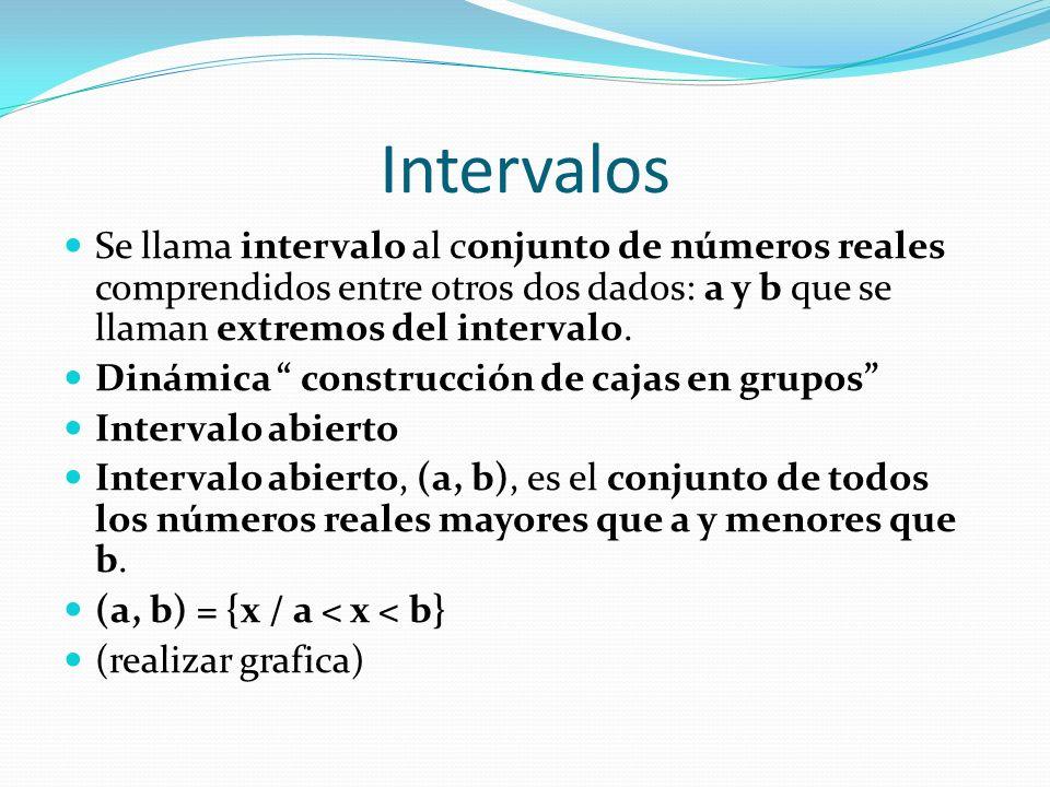 Intervalos Se llama intervalo al conjunto de números reales comprendidos entre otros dos dados: a y b que se llaman extremos del intervalo. Dinámica c