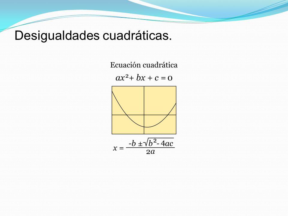 Desigualdades cuadráticas.