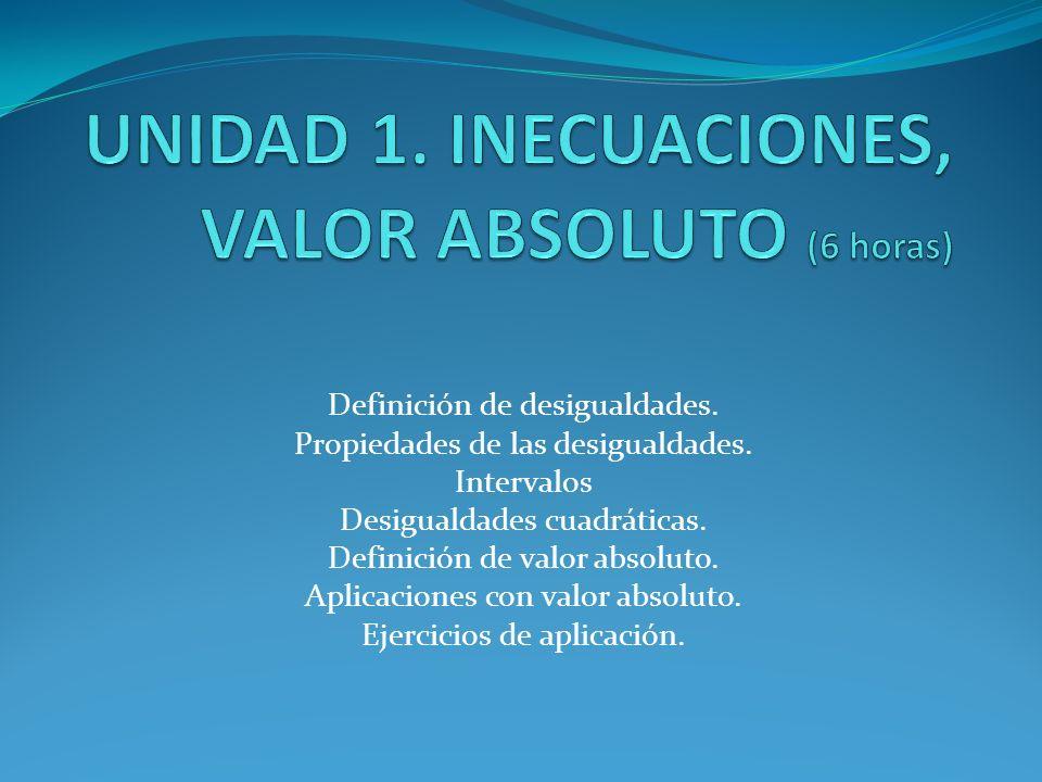Definición de desigualdades. Propiedades de las desigualdades. Intervalos Desigualdades cuadráticas. Definición de valor absoluto. Aplicaciones con va