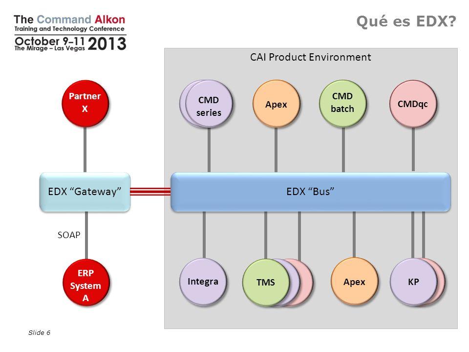 Qué es EDX? Slide 6 CAI Product Environment KP TMS Integra CMDqc Apex CMD batch CMD series ERP System A Apex EDX Bus EDX Gateway Partner X SOAP