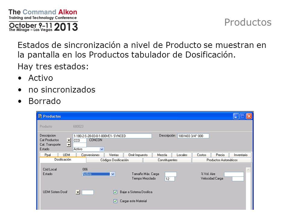 Productos Estados de sincronización a nivel de Producto se muestran en la pantalla en los Productos tabulador de Dosificación. Hay tres estados: Activ