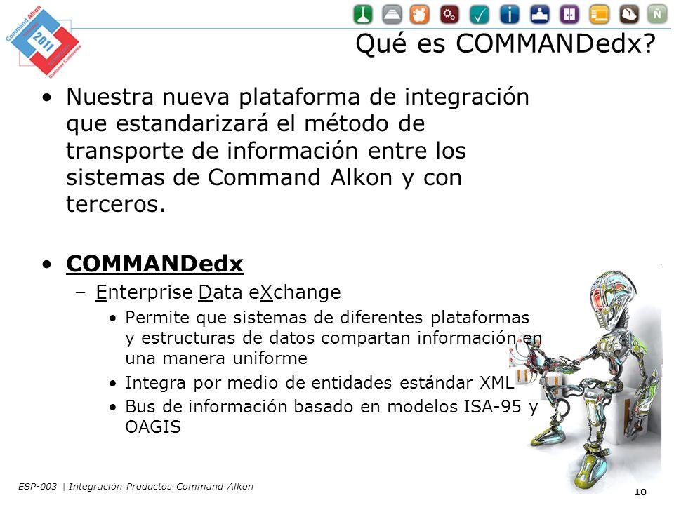 Nuestra nueva plataforma de integración que estandarizará el método de transporte de información entre los sistemas de Command Alkon y con terceros.