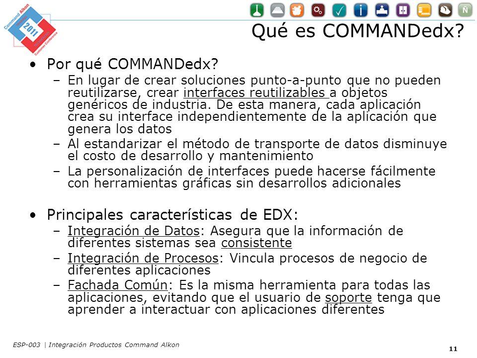 Qué es COMMANDedx.Por qué COMMANDedx.