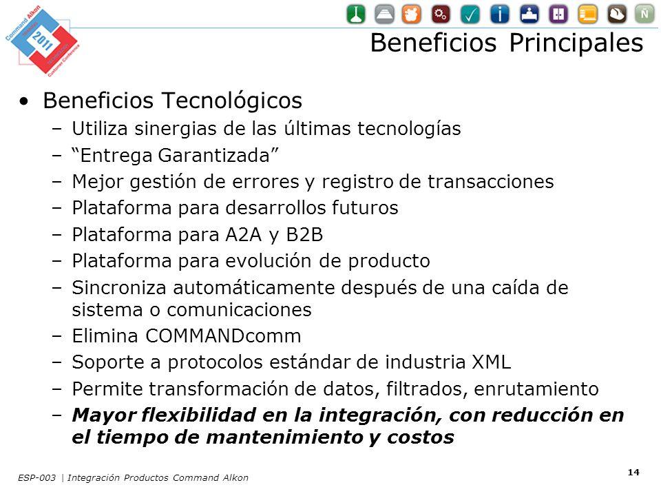 Beneficios Principales Beneficios Tecnológicos –Utiliza sinergias de las últimas tecnologías –Entrega Garantizada –Mejor gestión de errores y registro de transacciones –Plataforma para desarrollos futuros –Plataforma para A2A y B2B –Plataforma para evolución de producto –Sincroniza automáticamente después de una caída de sistema o comunicaciones –Elimina COMMANDcomm –Soporte a protocolos estándar de industria XML –Permite transformación de datos, filtrados, enrutamiento –Mayor flexibilidad en la integración, con reducción en el tiempo de mantenimiento y costos 14 ESP-003 | Integración Productos Command Alkon